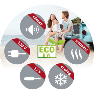 Glacière Électrique Portable pour voiture camping et maison 20 L SEVERIN KB 2922, imychic