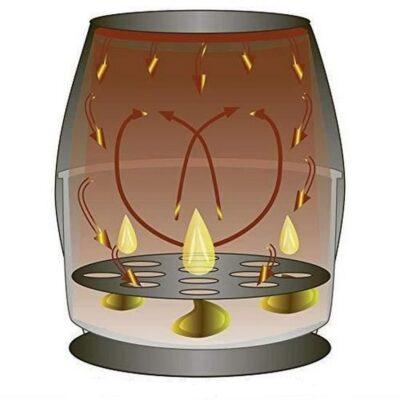 Friteuse Sans Huile à Air Chaud 1,5 L Clatronic FR 3698 H, imychic
